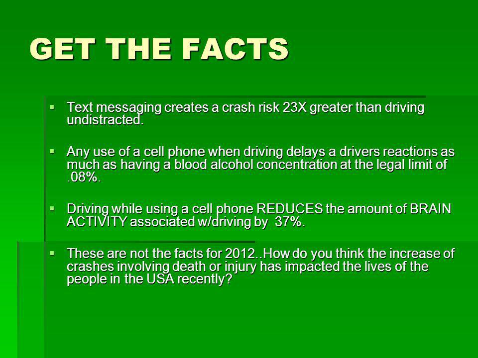 GET THE FACTS Text messaging creates a crash risk 23X greater than driving undistracted.