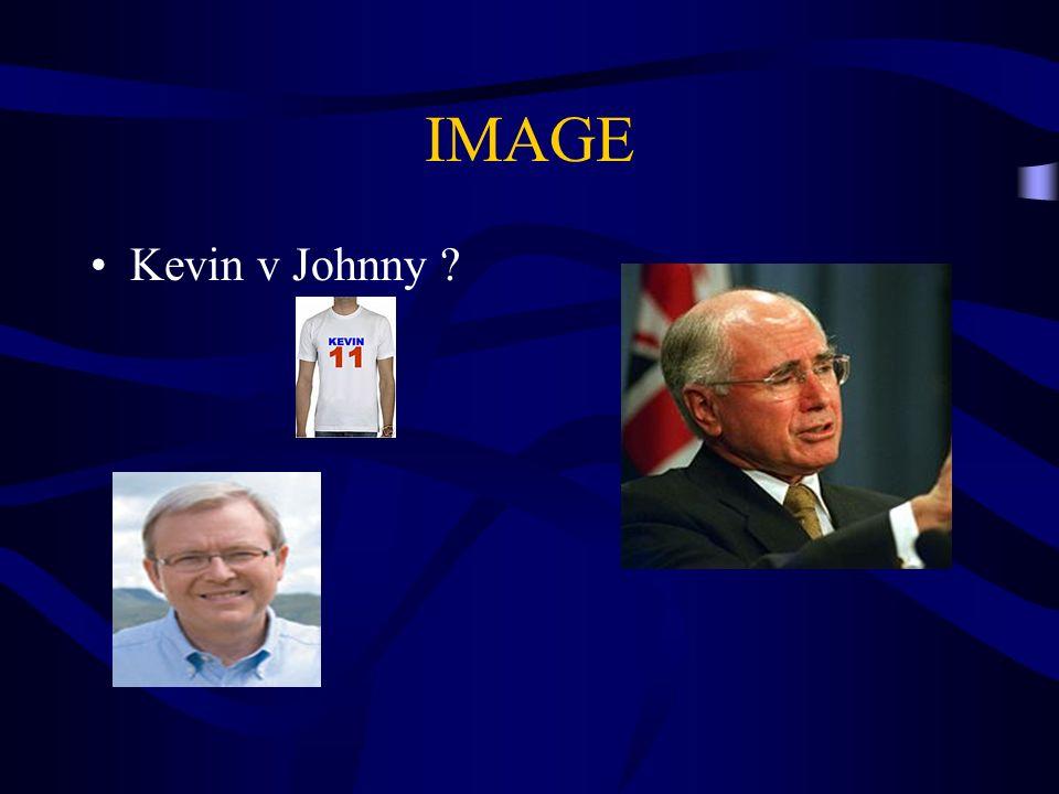 IMAGE Kevin v Johnny