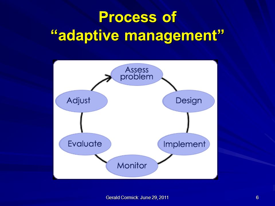 Gerald Cormick: June 29, Process of adaptive management