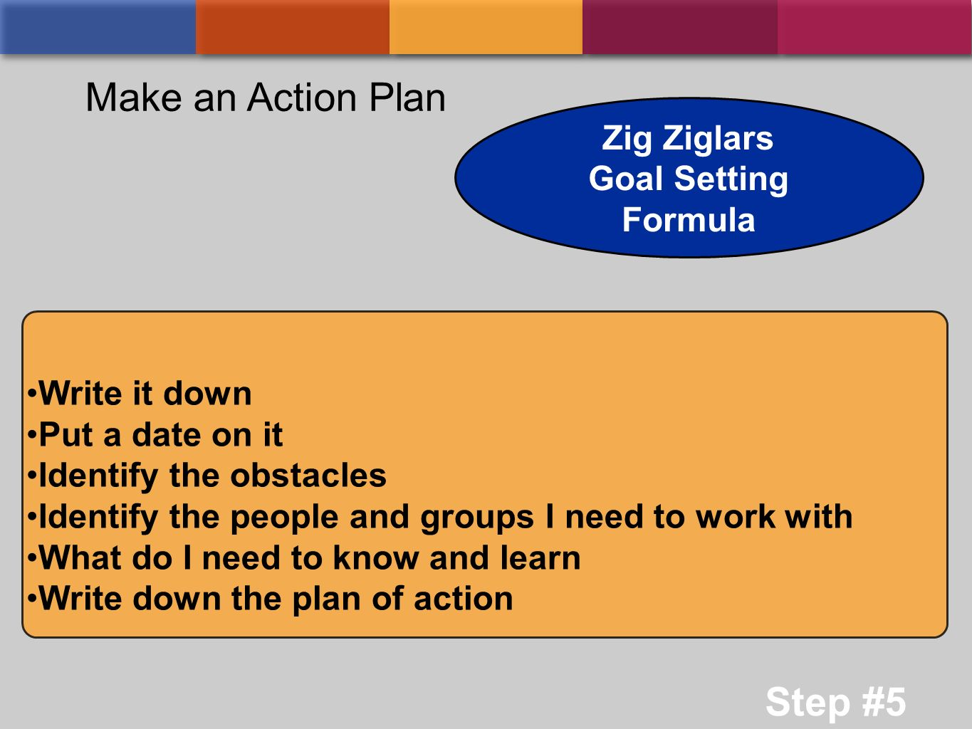 Make an Action Plan Write it down Put a date on it Identify the obstacles Identify the people and groups I need to work with What do I need to know an