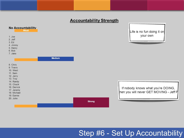 Accountability Strength No Accountability 1. Joe 2. Jeff 3. Ed 4. Jimmy 5. Henry 6. Bob 7. Jake 8. Chris 9. Travis 10. West 11. Sam 12. Jerry 13. Troy