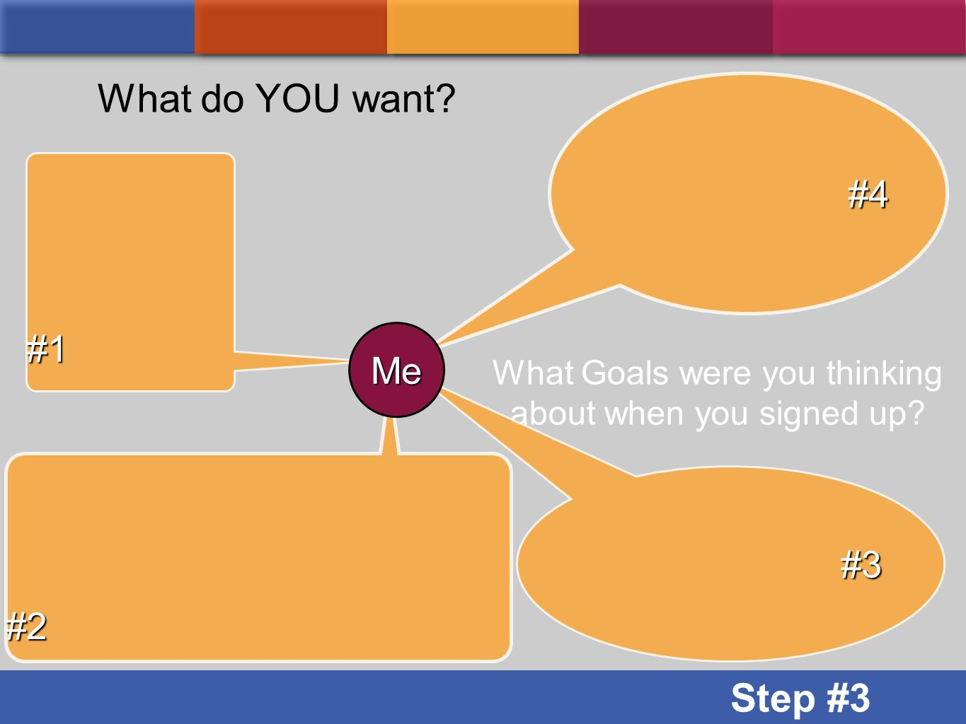 What Goals were you thinking about when you signed up? #4 #1 #3 #2 Me What do YOU want? Step #3