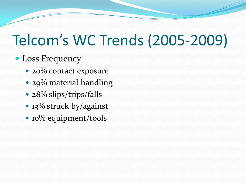 Telcoms WC Trends (2005-2009) Loss Frequency 20% contact exposure 29% material handling 28% slips/trips/falls 13% struck by/against 10% equipment/tool