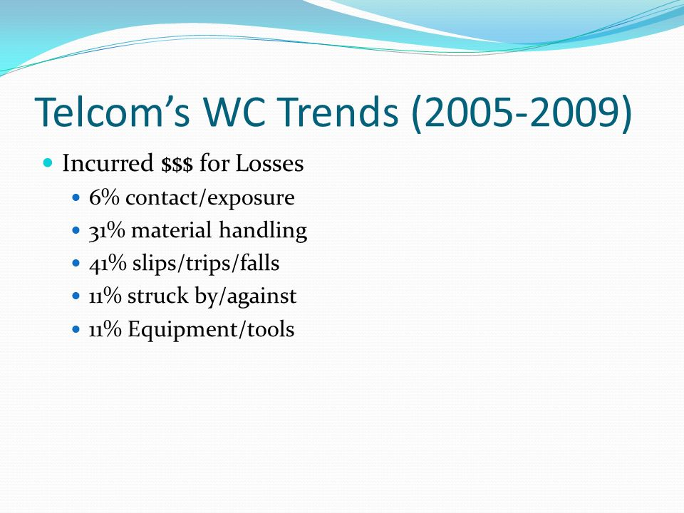 Telcoms WC Trends (2005-2009) Incurred $$$ for Losses 6% contact/exposure 31% material handling 41% slips/trips/falls 11% struck by/against 11% Equipm