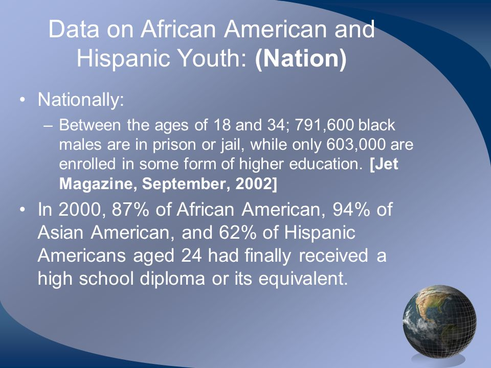 Data on African American and Hispanic Youth: (Nation) Nationally: –Between the ages of 18 and 34; 791,600 black males are in prison or jail, while only 603,000 are enrolled in some form of higher education.