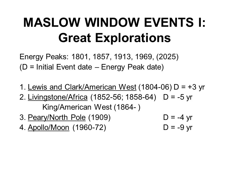 MASLOW WINDOW EVENTS I: Great Explorations Energy Peaks: 1801, 1857, 1913, 1969, (2025) (D = Initial Event date – Energy Peak date) 1. Lewis and Clark