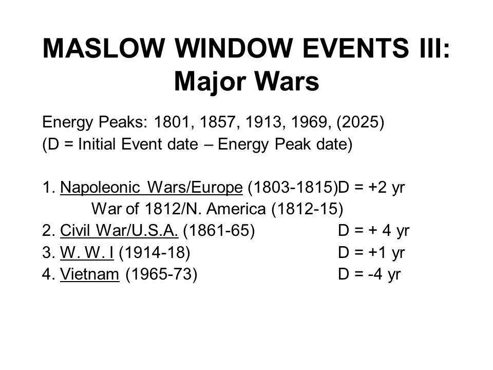 MASLOW WINDOW EVENTS III: Major Wars Energy Peaks: 1801, 1857, 1913, 1969, (2025) (D = Initial Event date – Energy Peak date) 1. Napoleonic Wars/Europ