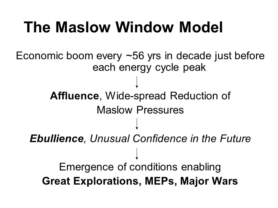 The Maslow Window Model Economic boom every ~56 yrs in decade just before each energy cycle peak Affluence, Wide-spread Reduction of Maslow Pressures