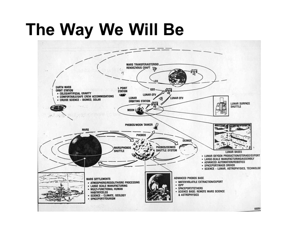 The Way We Will Be