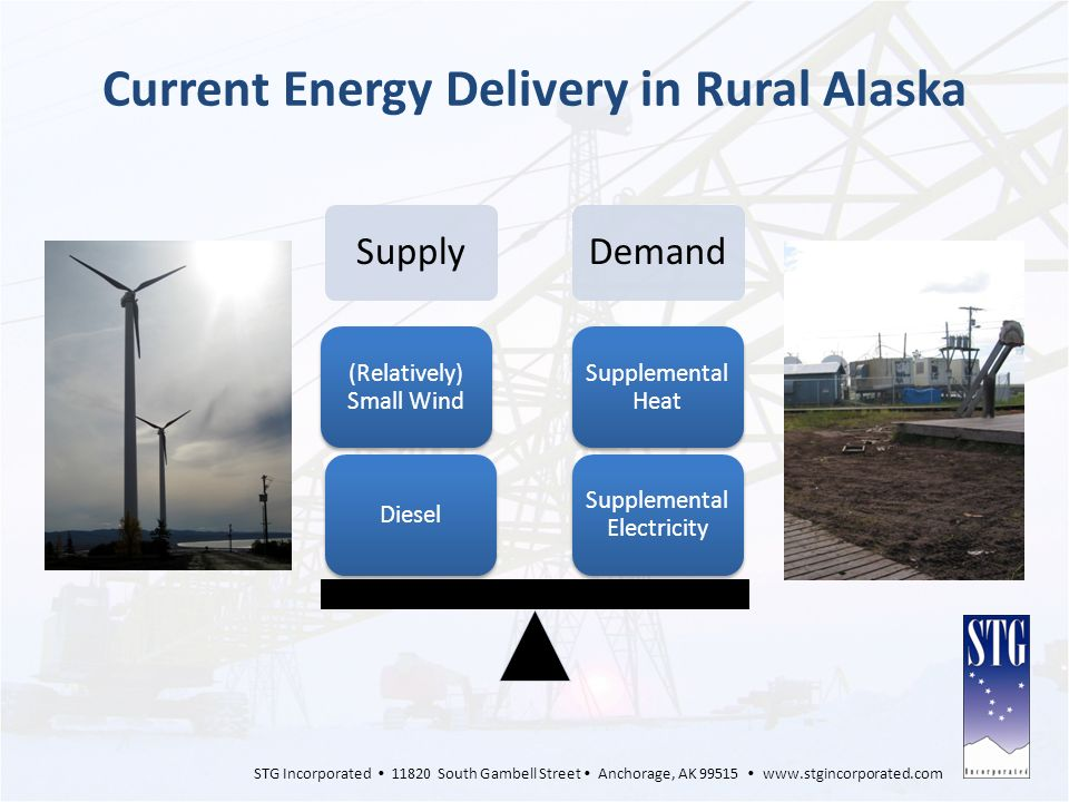 STG Incorporated 11820 South Gambell Street Anchorage, AK 99515 www.stgincorporated.com Current Energy Delivery in Rural Alaska SupplyDemand Supplemen