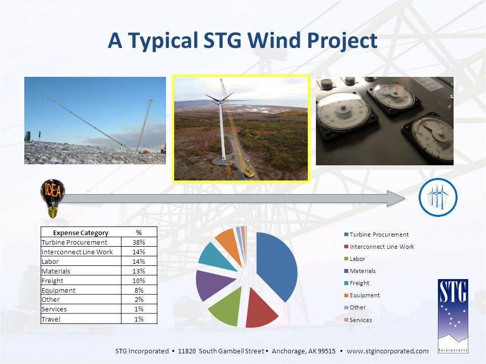 STG Incorporated 11820 South Gambell Street Anchorage, AK 99515 www.stgincorporated.com Rural Wind Construction
