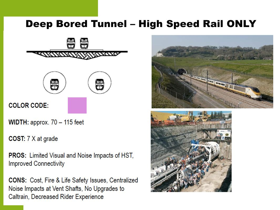 Deep Bored Tunnel – High Speed Rail ONLY