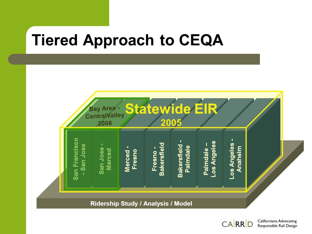 Ridership Study / Analysis / Model San Francisco - San Jose Tiered Approach to CEQA San Jose - Merced Bay Area - CentralValley 2008 Merced - Fresno Fresno - Bakersfield Bakersfield - Palmdale Palmdale – Los Angeles Los Angeles - Anaheim Statewide EIR 2005
