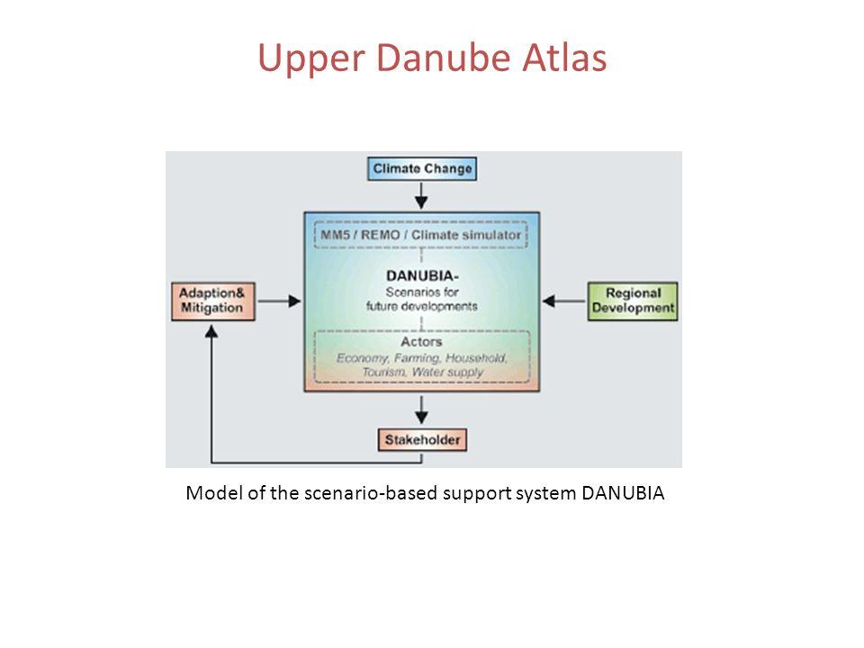 Upper Danube Atlas Model of the scenario-based support system DANUBIA