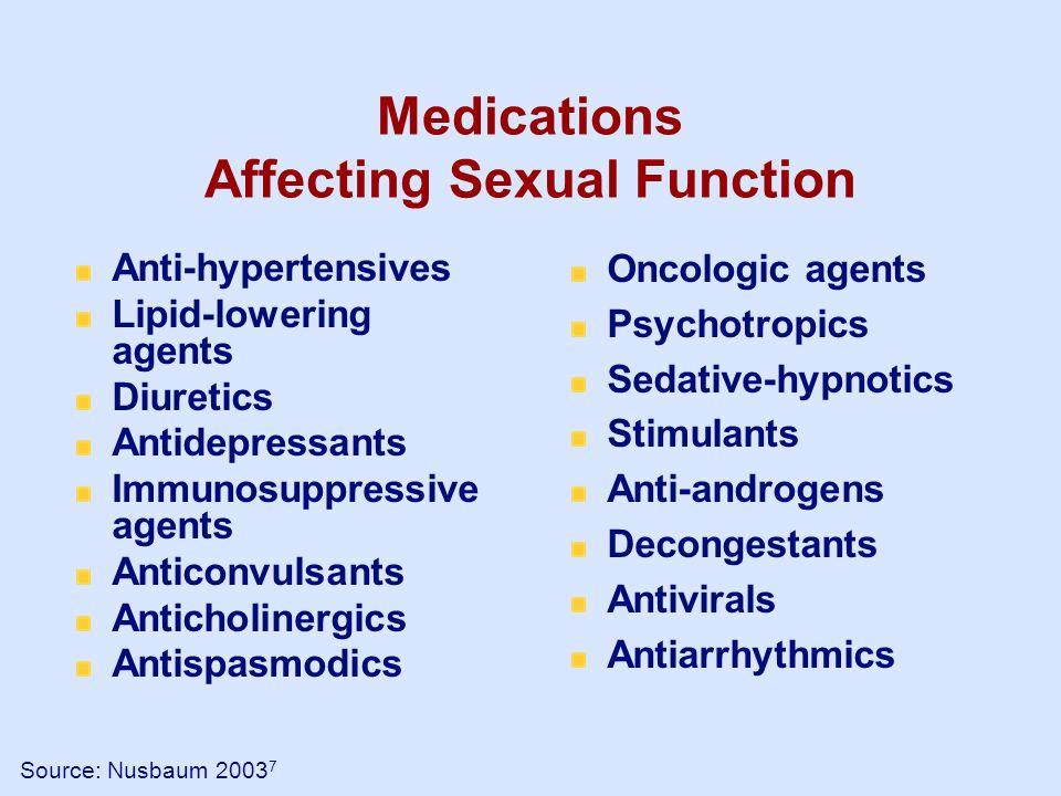 Medications Affecting Sexual Function Anti-hypertensives Lipid-lowering agents Diuretics Antidepressants Immunosuppressive agents Anticonvulsants Anti