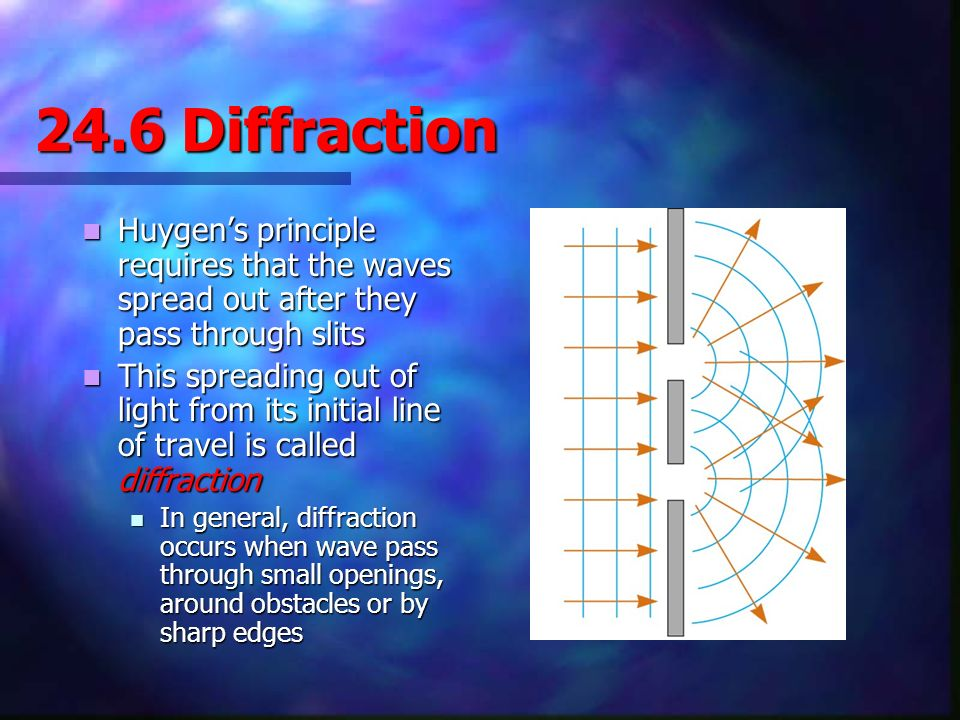 24.6 Diffraction Huygens principle requires that the waves spread out after they pass through slits Huygens principle requires that the waves spread o