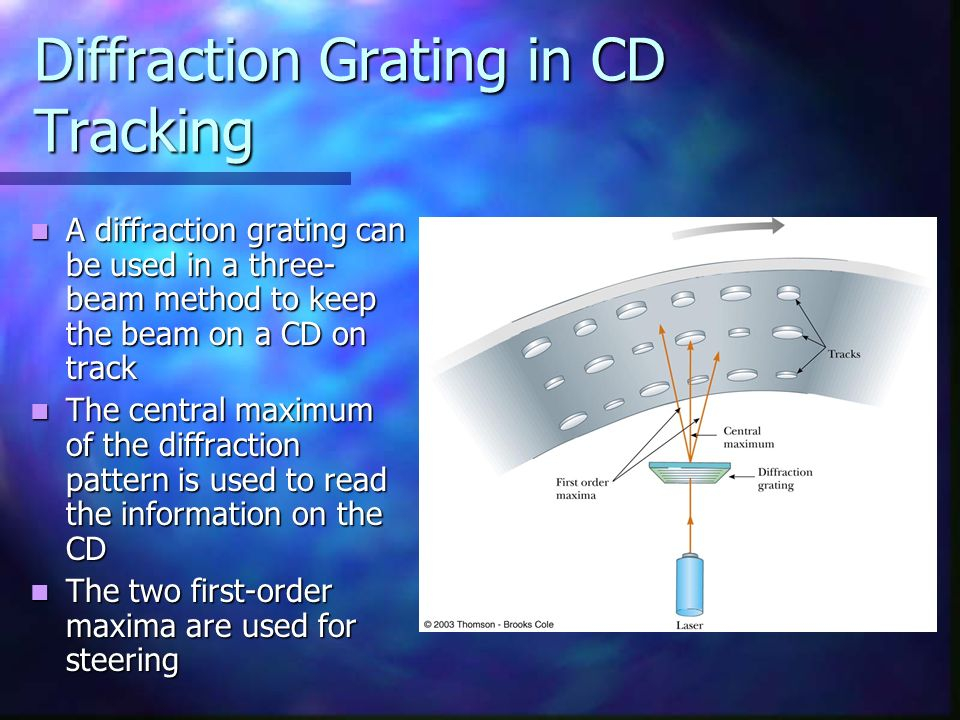 Diffraction Grating in CD Tracking A diffraction grating can be used in a three- beam method to keep the beam on a CD on track A diffraction grating c