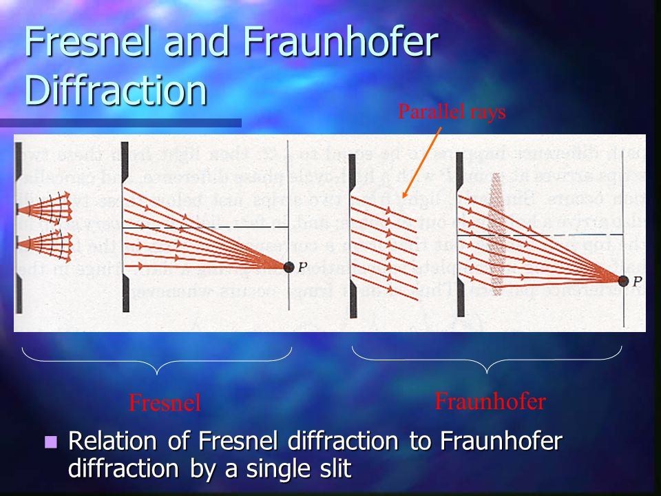 Fresnel and Fraunhofer Diffraction Relation of Fresnel diffraction to Fraunhofer diffraction by a single slit Relation of Fresnel diffraction to Fraun
