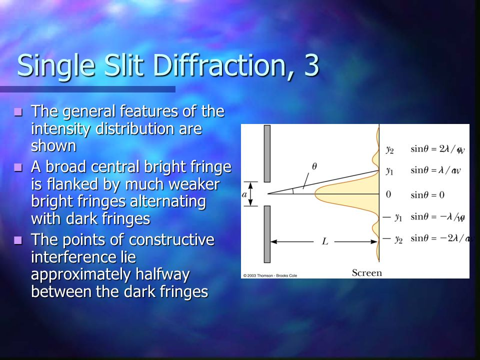 Single Slit Diffraction, 3 The general features of the intensity distribution are shown The general features of the intensity distribution are shown A