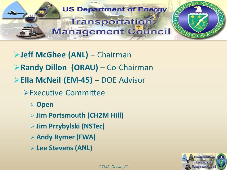Jeff McGhee (ANL) – Chairman Randy Dillon (ORAU) – Co-Chairman Ella McNeil (EM-45) – DOE Advisor Executive Committee Open Jim Portsmouth (CH2M Hill) J