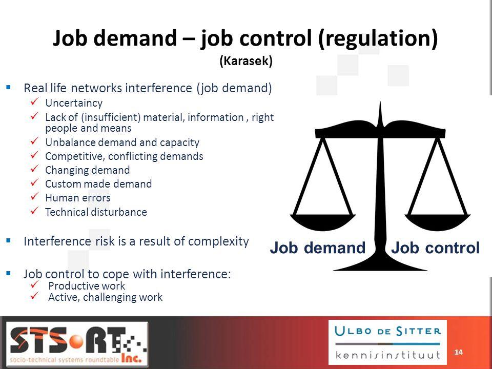 Job demand – job control (regulation) (Karasek) 14 Real life networks interference (job demand) Uncertaincy Lack of (insufficient) material, informati