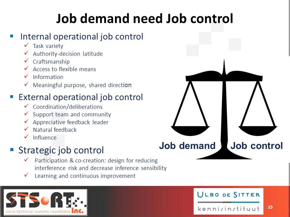 Job demand need Job control 15 Internal operational job control Task variety Authority-decision latitude Craftsmanship Access to flexible means Inform