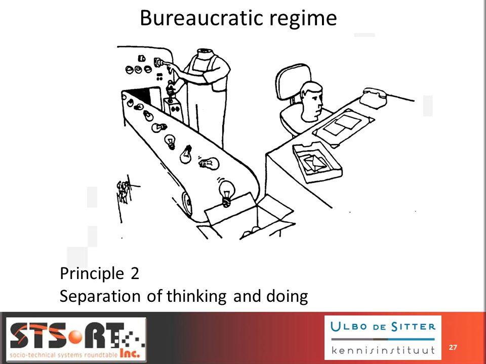Principle 2 Separation of thinking and doing Bureaucratic regime 27