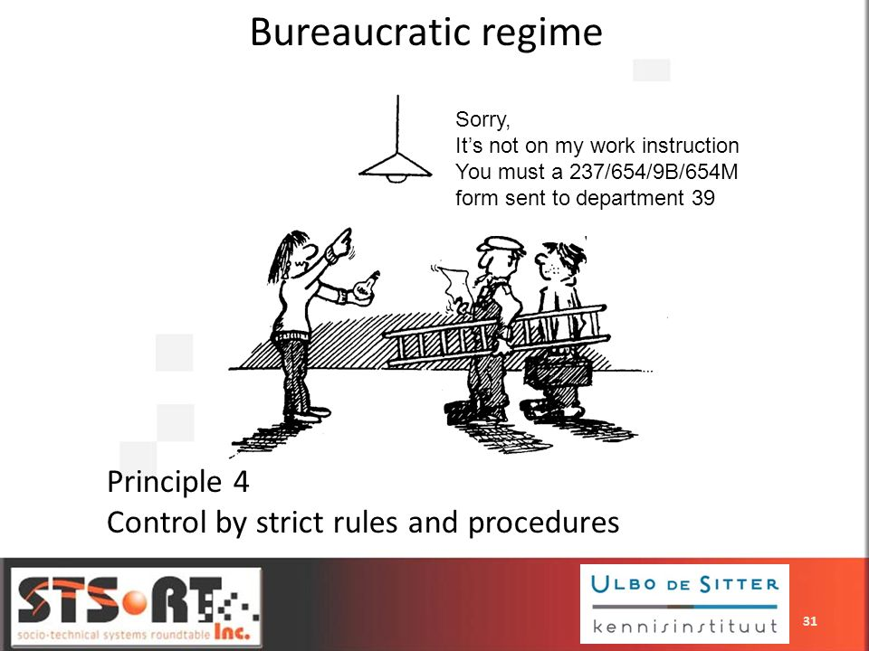 Principle 4 Control by strict rules and procedures Sorry, Its not on my work instruction You must a 237/654/9B/654M form sent to department 39 Bureauc