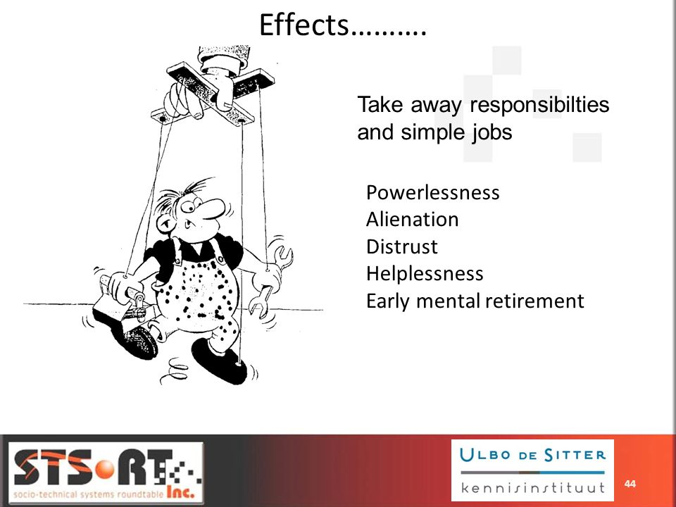 Take away responsibilties and simple jobs Powerlessness Alienation Distrust Helplessness Early mental retirement Effects………. 44