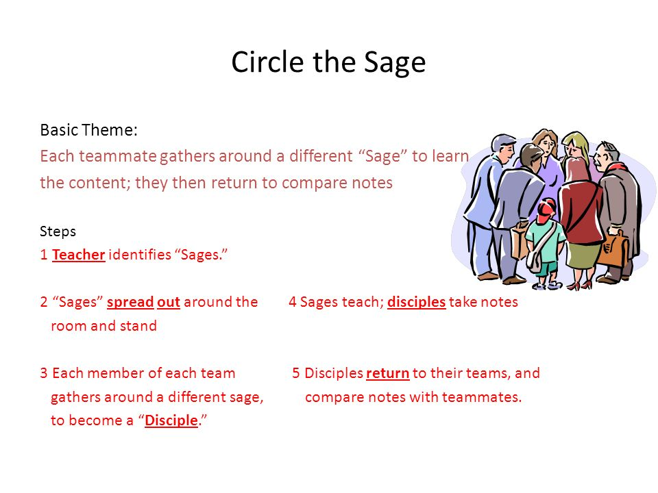 Circle the Sage Basic Theme: Each teammate gathers around a different Sage to learn the content; they then return to compare notes Steps 1 Teacher ide