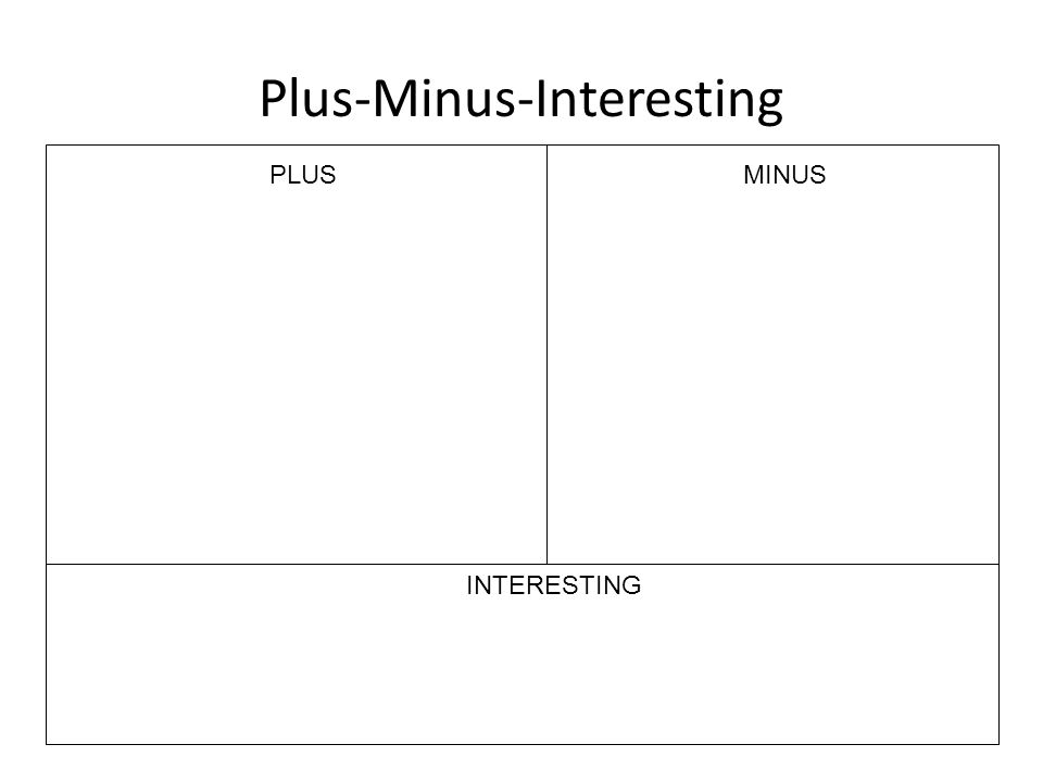 Plus-Minus-Interesting PLUS MINUS INTERESTING