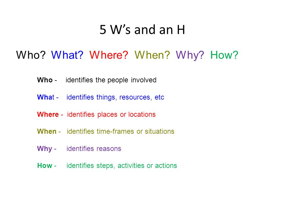 5 Ws and an H Who? What? Where? When? Why? How? Who -identifies the people involved What - identifies things, resources, etc Where - identifies places