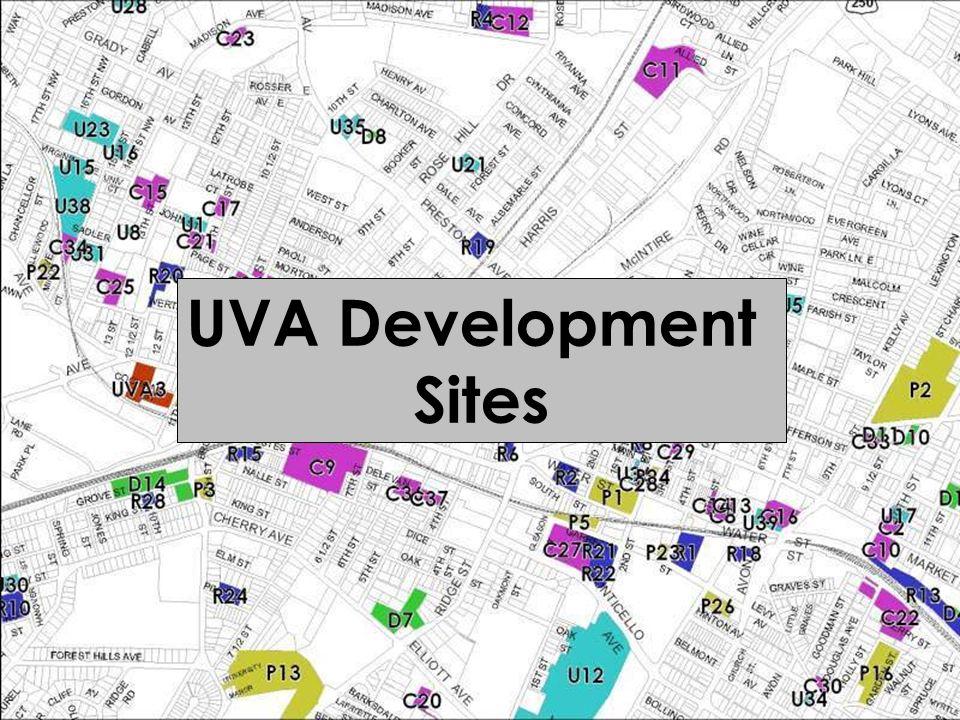 UVA Development Sites