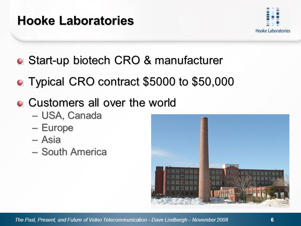 The Past, Present, and Future of Video Telecommunication – Dave Lindbergh – November Hooke Laboratories Start-up biotech CRO & manufacturer Typical CRO contract $5000 to $50,000 Customers all over the world –USA, Canada –Europe –Asia –South America