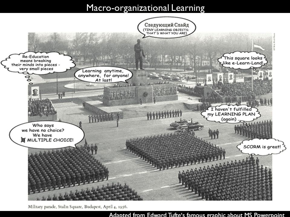 Adapted from Edward Tuftes famous graphic about MS Powerpoint Macro-organizational Learning