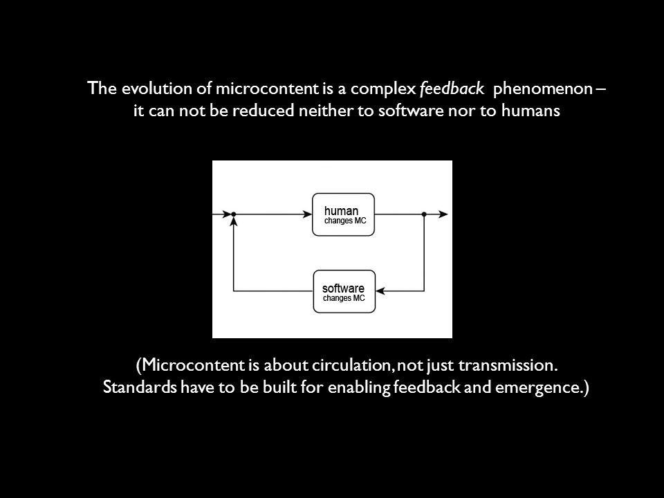 The evolution of microcontent is a complex feedback phenomenon – it can not be reduced neither to software nor to humans (Microcontent is about circul