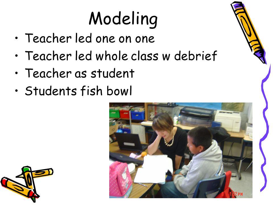 Modeling Teacher led one on one Teacher led whole class w debrief Teacher as student Students fish bowl