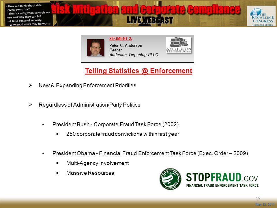 Telling Statistics @ Enforcement 19 May 12, 2011 New & Expanding Enforcement Priorities Regardless of Administration/Party Politics President Bush - C