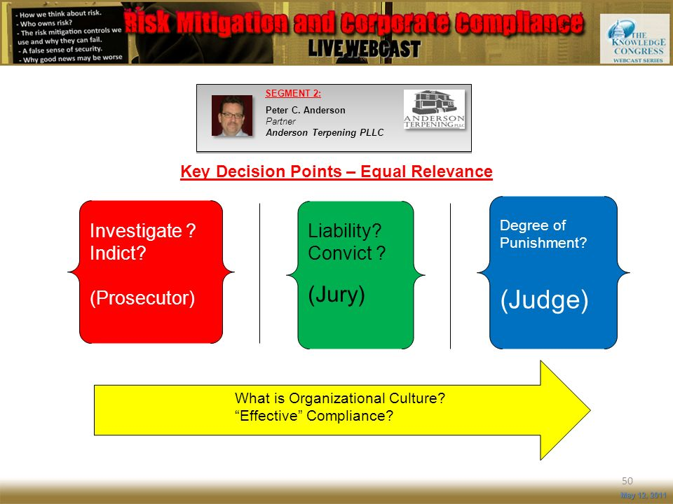 Key Decision Points – Equal Relevance 50 May 12, 2011 SEGMENT 2: Peter C. Anderson Partner Anderson Terpening PLLC Investigate ? Indict? (Prosecutor)