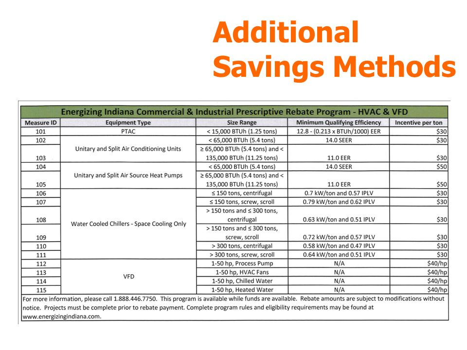 Additional Savings Methods