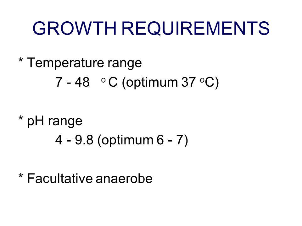 GROWTH REQUIREMENTS * Temperature range 7 - 48 o C (optimum 37 o C) * pH range 4 - 9.8 (optimum 6 - 7) * Facultative anaerobe