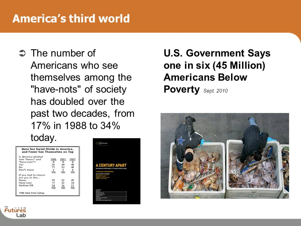 4 Americas third world The number of Americans who see themselves among the