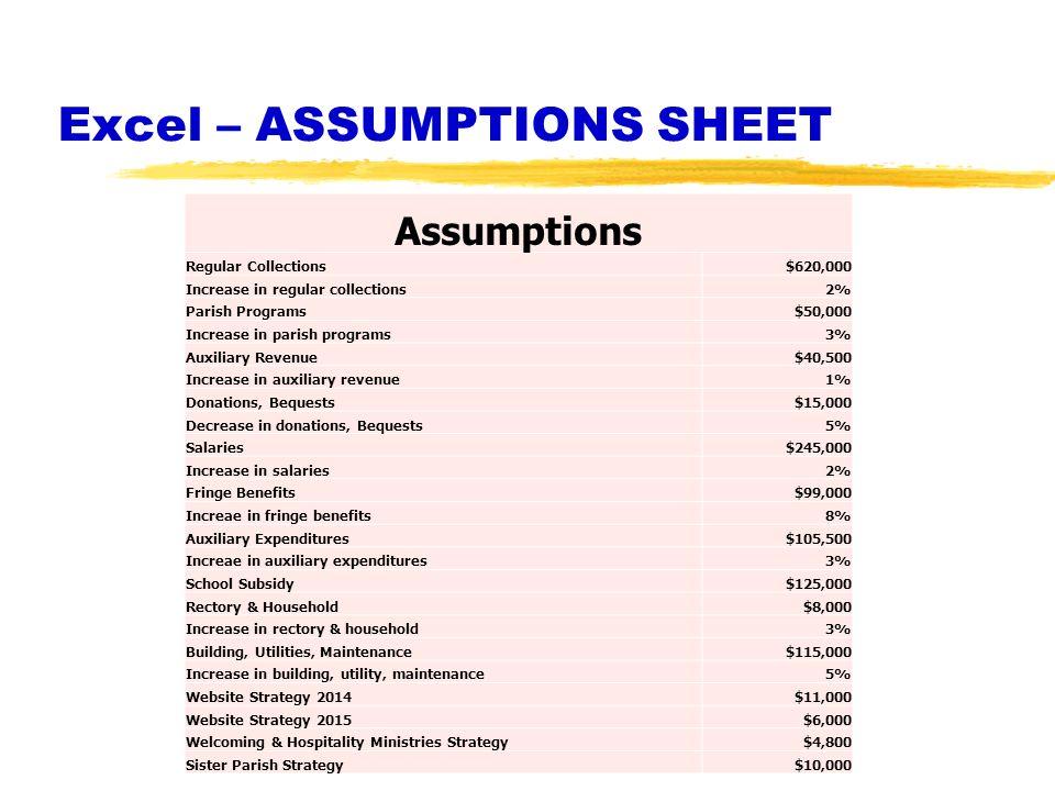 Excel – ASSUMPTIONS SHEET Assumptions Regular Collections$620,000 Increase in regular collections2% Parish Programs$50,000 Increase in parish programs