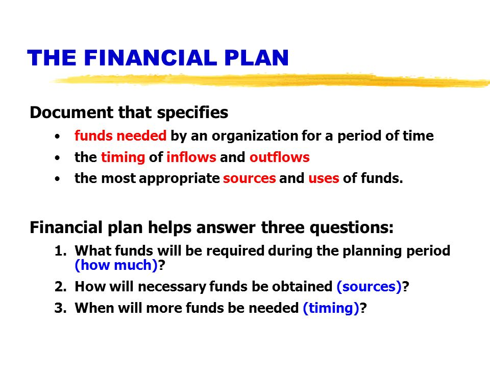 THE FINANCIAL PLAN Document that specifies funds needed by an organization for a period of time the timing of inflows and outflows the most appropriat