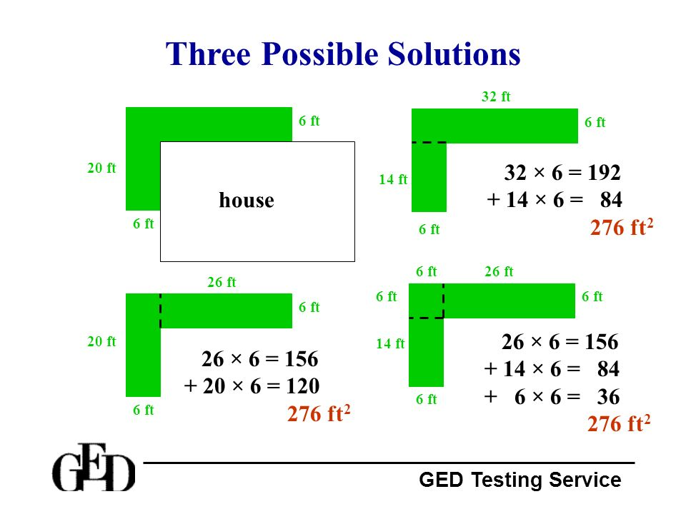 GED Testing Service house 6 ft 32 ft 20 ft Three Possible Solutions 6 ft 26 ft 20 ft 14 ft 32 × 6 = 192 + 14 × 6 = 84 276 ft 2 26 × 6 = 156 + 20 × 6 =