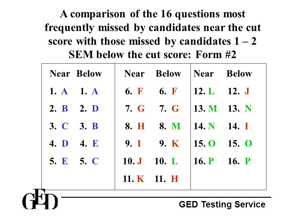 GED Testing Service When Harold began his word-processing job, he could type only 40 words per minute.