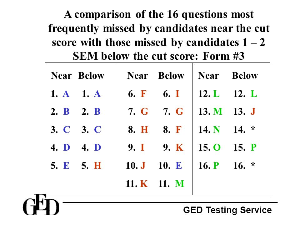 GED Testing Service A comparison of the 16 questions most frequently missed by candidates near the cut score with those missed by candidates 1 – 2 SEM