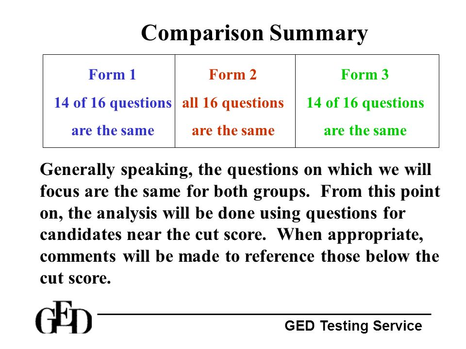 GED Testing Service Summary Candidates do not all learn in the same manner.