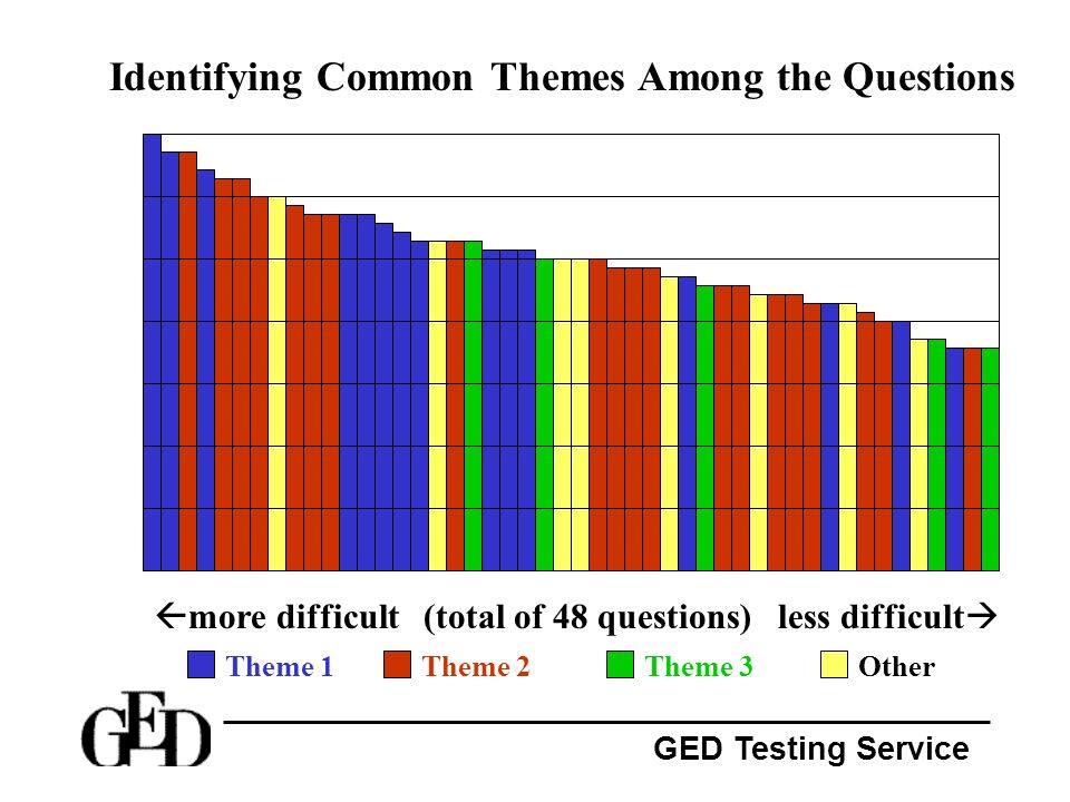 GED Testing Service Area/Perimeter When Variables are Involved x + 2 Is this an area or a perimeter problem.