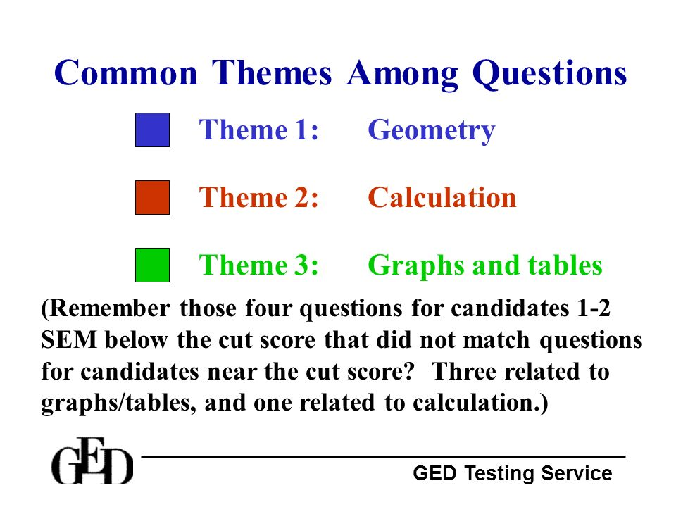 GED Testing Service Common Themes Among Questions Theme 1:Geometry Theme 2:Calculation Theme 3:Graphs and tables (Remember those four questions for ca